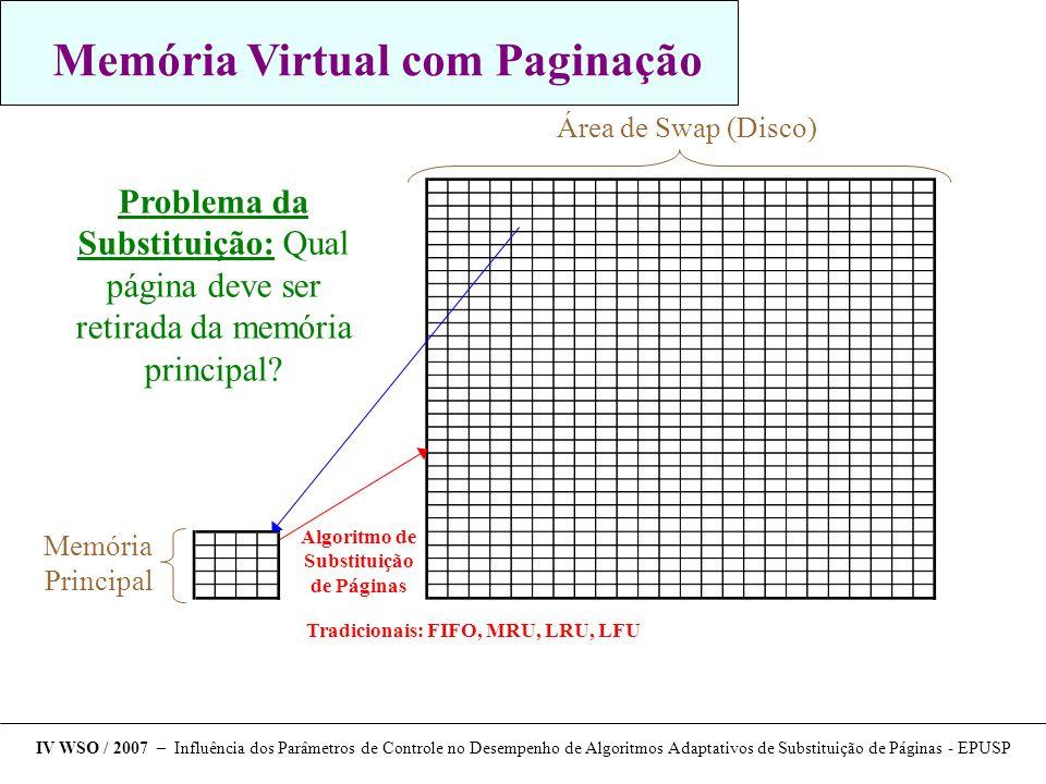 Memória Virtual com Paginação Problema da Substituição: Qual página deve ser retirada da memória principal.