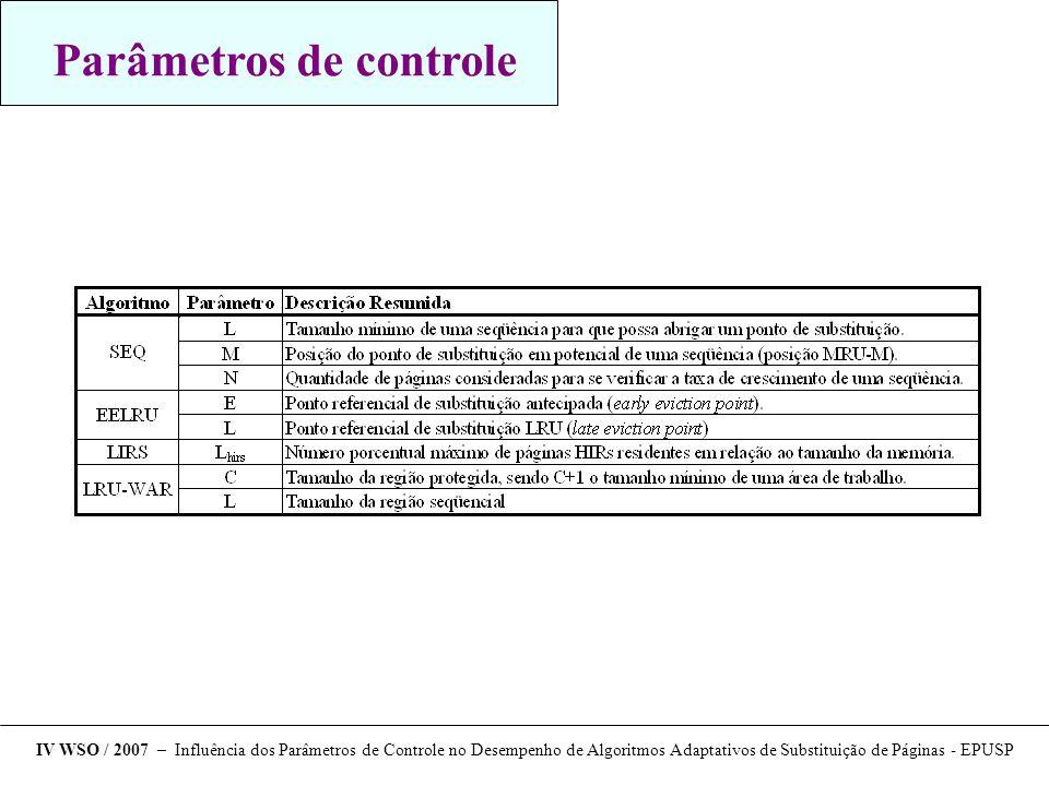 Algoritmo LRU-WAR (Working Area Restriction) Utiliza LRU ou MRU-n Diferencia reuso imediato de localidade temporal IV WSO / 2007 – Influência dos Parâmetros de Controle no Desempenho de Algoritmos Adaptativos de Substituição de Páginas - EPUSP cw