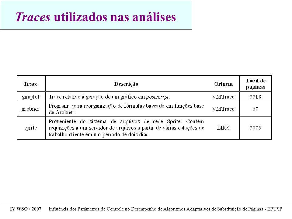 Traces utilizados nas análises IV WSO / 2007 – Influência dos Parâmetros de Controle no Desempenho de Algoritmos Adaptativos de Substituição de Página