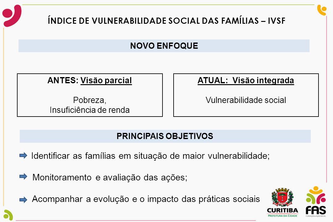 VARIÁVEIS DO IVSF 17 variáveis relacionadas a: – Características do domicílio (infra-estrutura, quantidade de pessoas por domicílio, nº de cômodos).