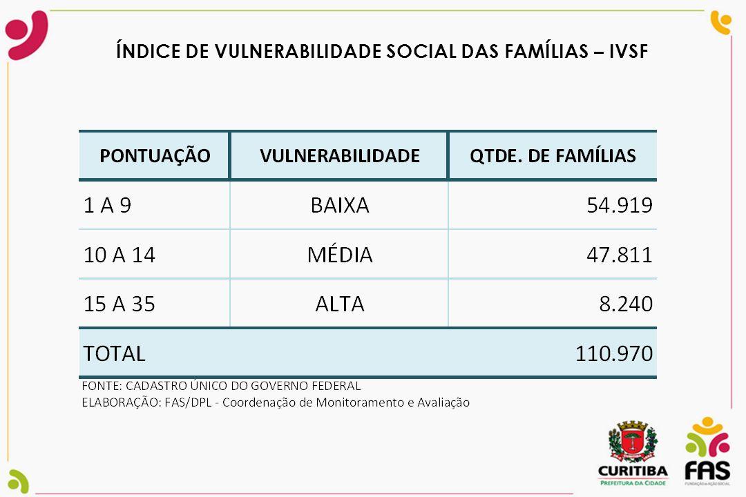 Caroline Arns Arruda Diretora de Planejamento Fundação de Ação Social – FAS www.fas.curitiba.pr.gov.br fas@fas.curitiba.pr.gov.br 41-3350-3552