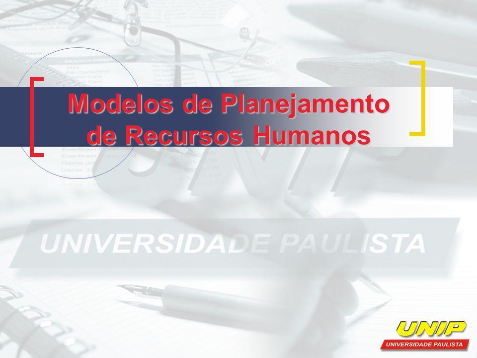 Modelo de substituição de posto-chave É um programa de carreira para o planejamento de funcionários.
