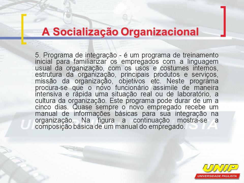 A Socialização Organizacional 5.