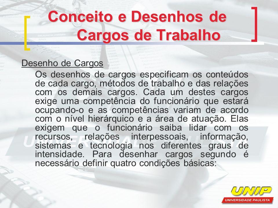 Conceito e Desenhos de Cargos de Trabalho Desenho de Cargos Os desenhos de cargos especificam os conteúdos de cada cargo, métodos de trabalho e das relações com os demais cargos.