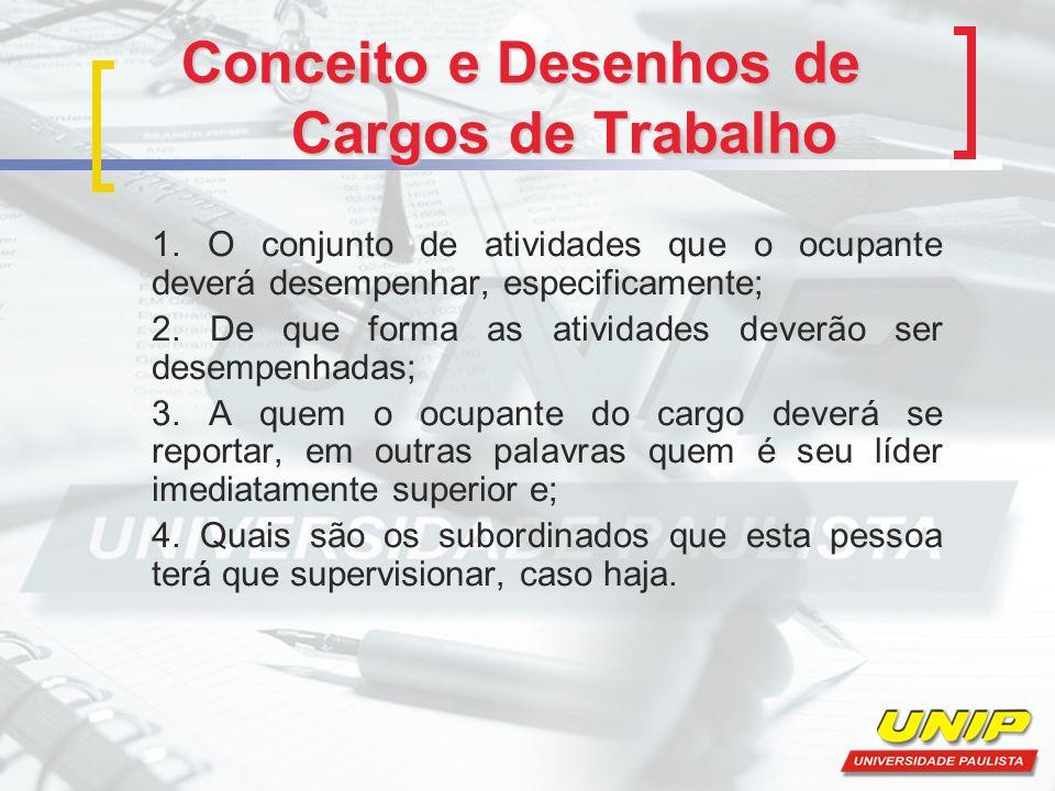 Conceito e Desenhos de Cargos de Trabalho 1.