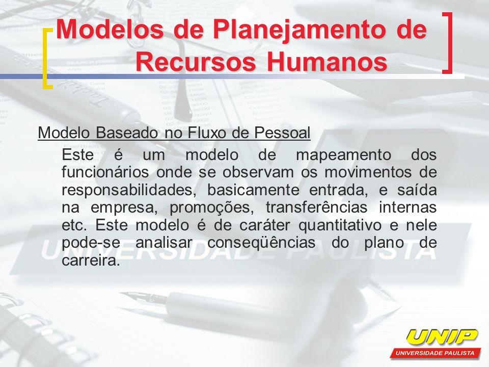Modelos de Planejamento de Recursos Humanos Modelo Baseado no Fluxo de Pessoal Este é um modelo de mapeamento dos funcionários onde se observam os movimentos de responsabilidades, basicamente entrada, e saída na empresa, promoções, transferências internas etc.
