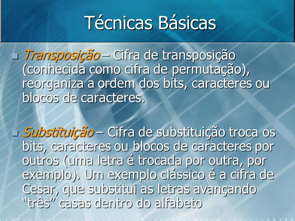 Técnicas Básicas Transposição – Cifra de transposição (conhecida como cifra de permutação), reorganiza a ordem dos bits, caracteres ou blocos de carac