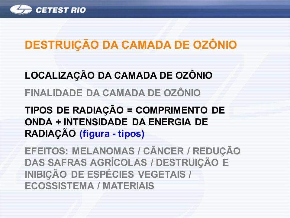 DESTRUIÇÃO DA CAMADA DE OZÔNIO LOCALIZAÇÃO DA CAMADA DE OZÔNIO FINALIDADE DA CAMADA DE OZÔNIO TIPOS DE RADIAÇÃO = COMPRIMENTO DE ONDA + INTENSIDADE DA ENERGIA DE RADIAÇÃO (figura - tipos) EFEITOS: MELANOMAS / CÂNCER / REDUÇÃO DAS SAFRAS AGRÍCOLAS / DESTRUIÇÃO E INIBIÇÃO DE ESPÉCIES VEGETAIS / ECOSSISTEMA / MATERIAIS