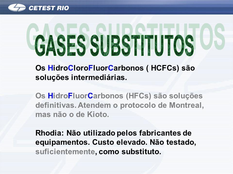 Os HidroCloroFluorCarbonos ( HCFCs) são soluções intermediárias.