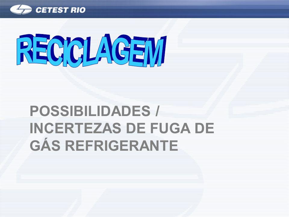 POSSIBILIDADES / INCERTEZAS DE FUGA DE GÁS REFRIGERANTE