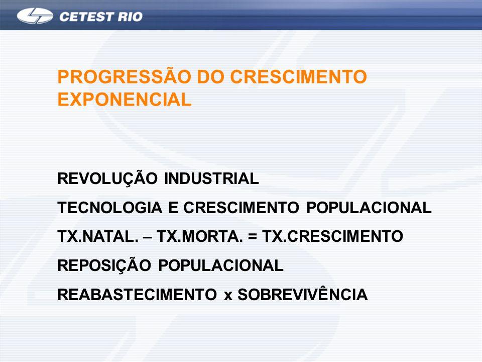 PROGRESSÃO DO CRESCIMENTO EXPONENCIAL REVOLUÇÃO INDUSTRIAL TECNOLOGIA E CRESCIMENTO POPULACIONAL TX.NATAL.