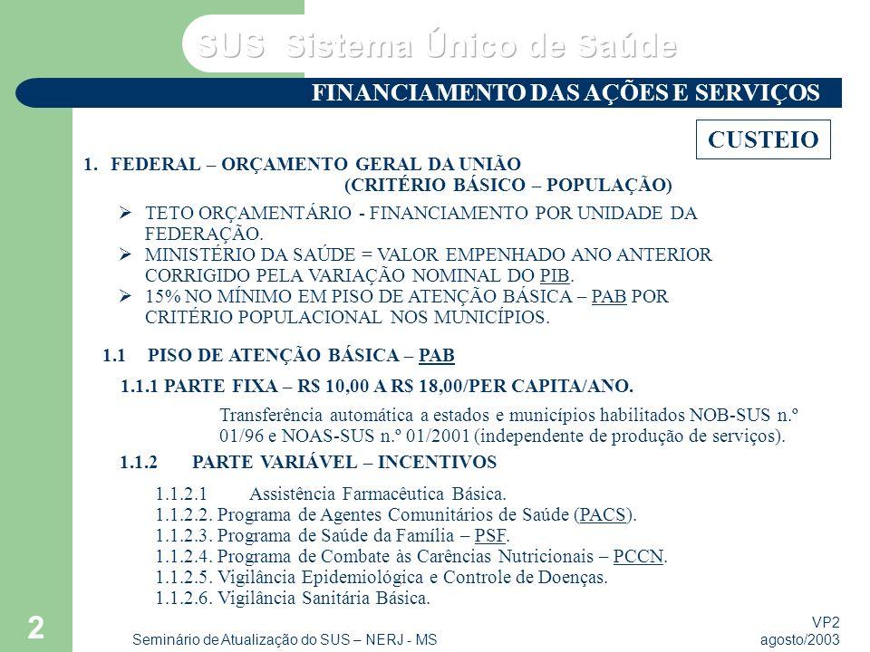 VP2 agosto/2003 Seminário de Atualização do SUS – NERJ - MS 2 FINANCIAMENTO DAS AÇÕES E SERVIÇOS CUSTEIO 1.1.2PARTE VARIÁVEL – INCENTIVOS 1.1.2.1 Assi