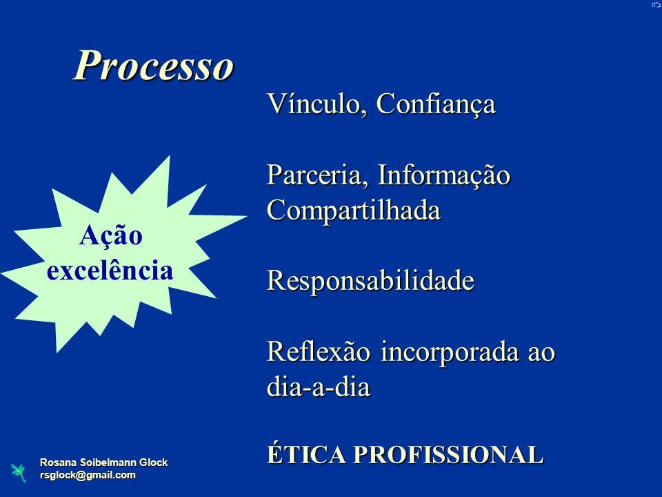 Rosana Soibelmann Glock rsglock@gmail.com Vínculo, Confiança Parceria, Informação Compartilhada Responsabilidade Reflexão incorporada ao dia-a-dia ÉTI