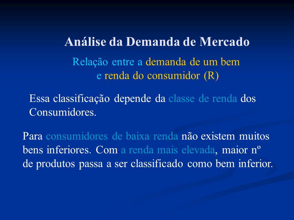 Análise da Demanda de Mercado Relação entre a demanda de um bem e renda do consumidor (R) Essa classificação depende da classe de renda dos Consumidor