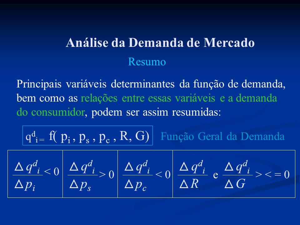Análise da Demanda de Mercado Resumo Principais variáveis determinantes da função de demanda, bem como as relações entre essas variáveis e a demanda d
