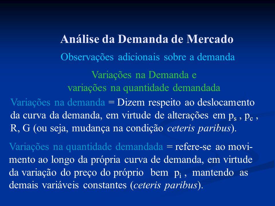 Análise da Demanda de Mercado Observações adicionais sobre a demanda Variações na Demanda e variações na quantidade demandada Variações na demanda = D