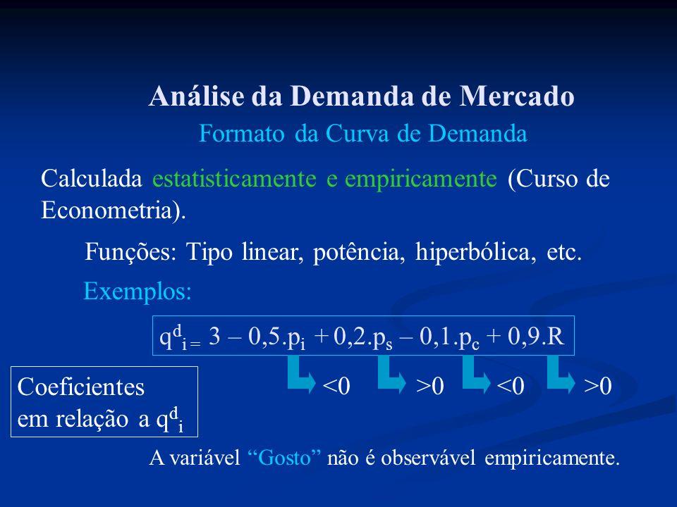 Análise da Demanda de Mercado Formato da Curva de Demanda Calculada estatisticamente e empiricamente (Curso de Econometria). Funções: Tipo linear, pot