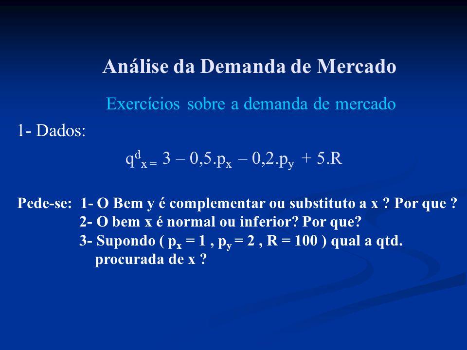 Análise da Demanda de Mercado Exercícios sobre a demanda de mercado q d x = 3 – 0,5.p x – 0,2.p y + 5.R 1- Dados: Pede-se: 1- O Bem y é complementar o