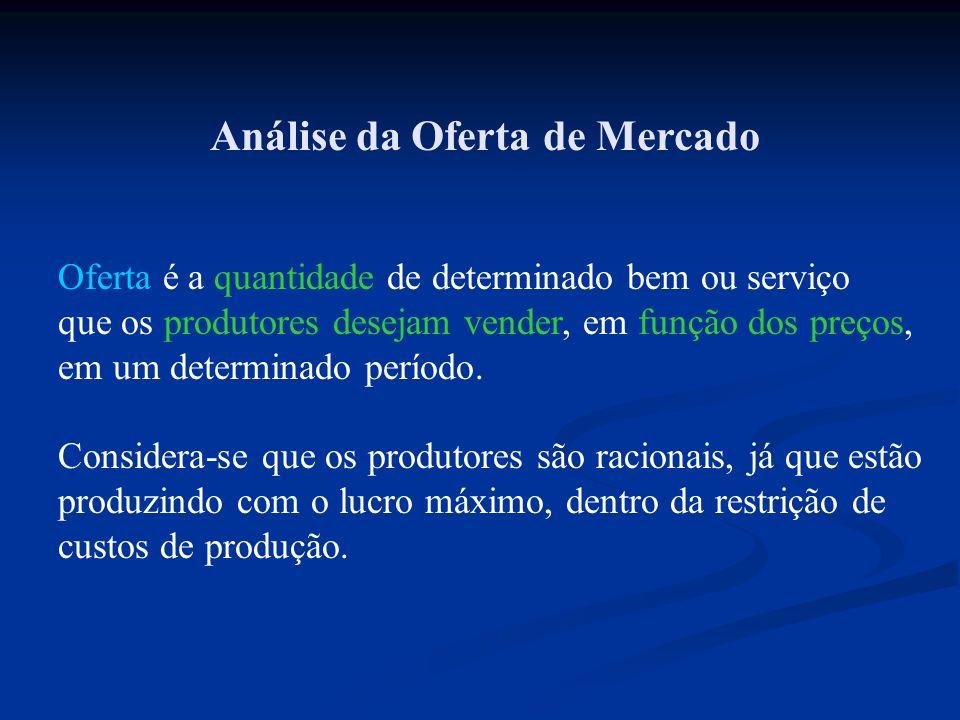 Análise da Oferta de Mercado Oferta é a quantidade de determinado bem ou serviço que os produtores desejam vender, em função dos preços, em um determi