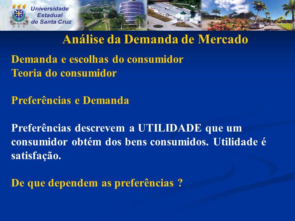 Análise da Demanda de Mercado Demanda e escolhas do consumidor Teoria do consumidor Preferências e Demanda Preferências descrevem a UTILIDADE que um c