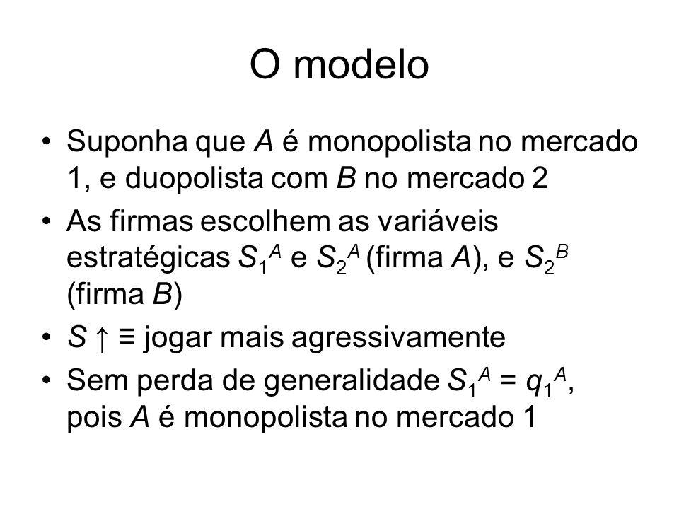 O modelo Suponha que A é monopolista no mercado 1, e duopolista com B no mercado 2 As firmas escolhem as variáveis estratégicas S 1 A e S 2 A (firma A