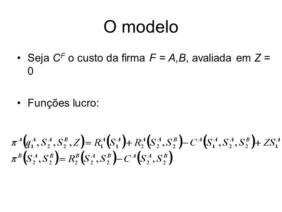 O modelo Seja C F o custo da firma F = A,B, avaliada em Z = 0 Funções lucro: