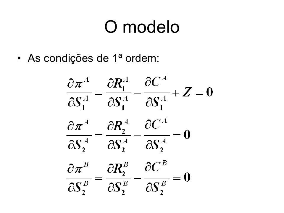 O modelo As condições de 1ª ordem: