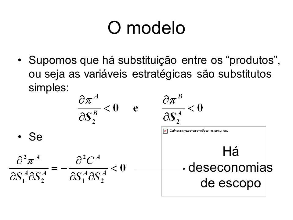 O modelo Supomos que há substituição entre os produtos, ou seja as variáveis estratégicas são substitutos simples: Se Há deseconomias de escopo