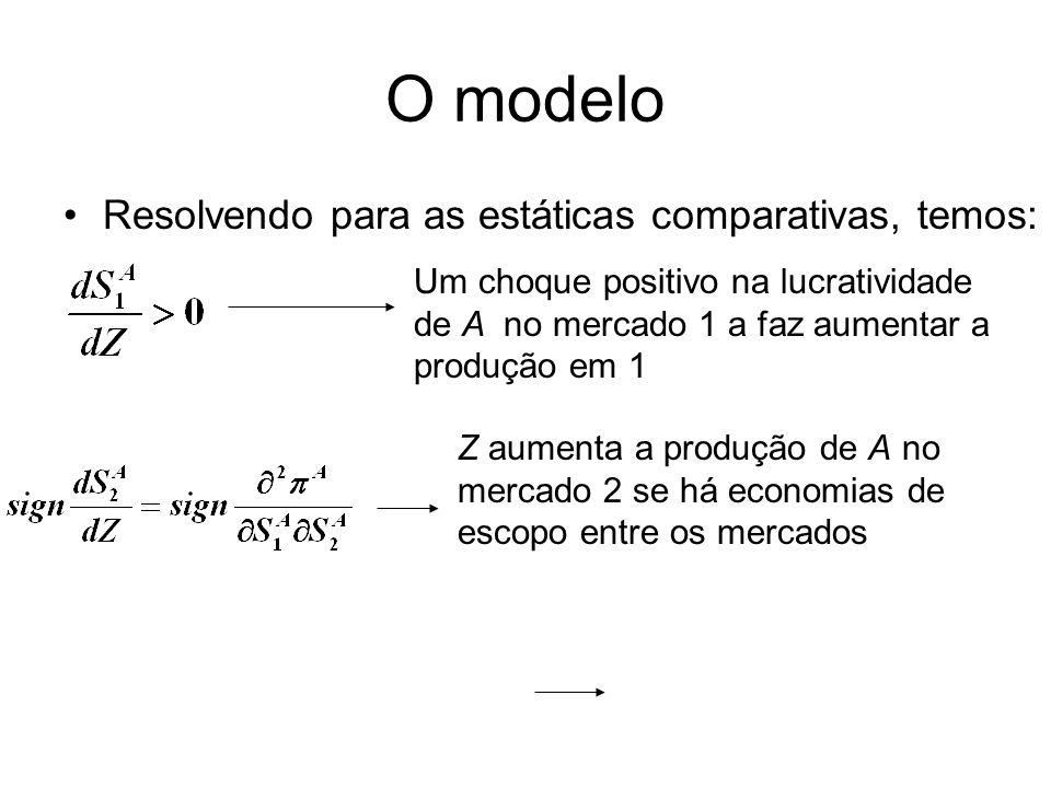 O modelo Resolvendo para as estáticas comparativas, temos: Um choque positivo na lucratividade de A no mercado 1 a faz aumentar a produção em 1 Z aume