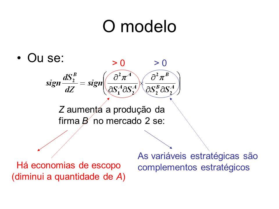 O modelo Ou se: Z aumenta a produção da firma B no mercado 2 se: As variáveis estratégicas são complementos estratégicos > 0 Há economias de escopo (d