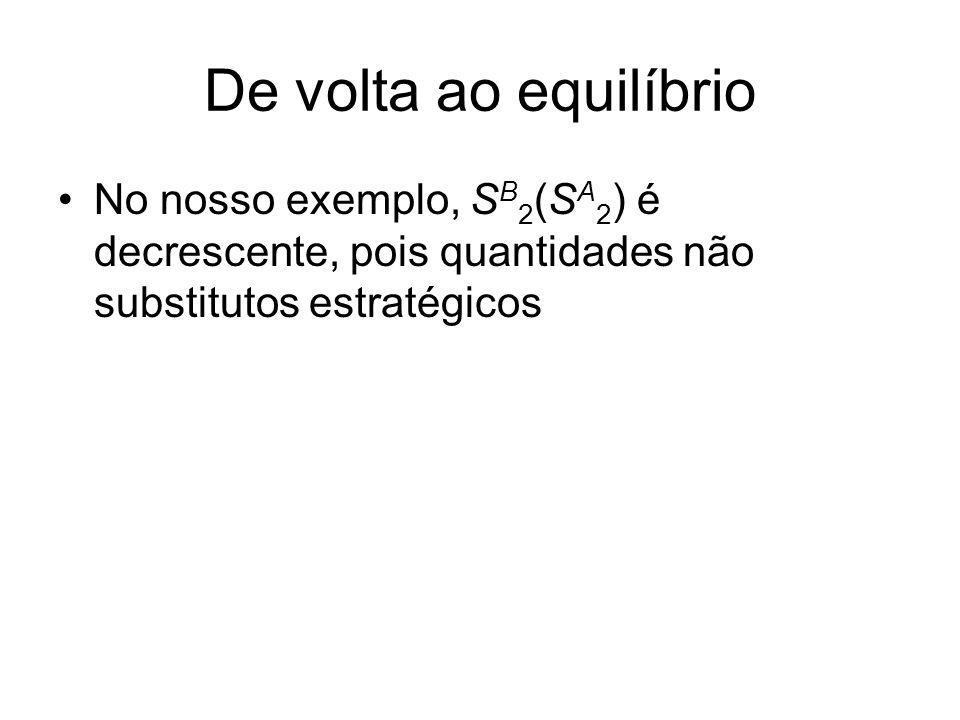 De volta ao equilíbrio No nosso exemplo, S B 2 (S A 2 ) é decrescente, pois quantidades não substitutos estratégicos