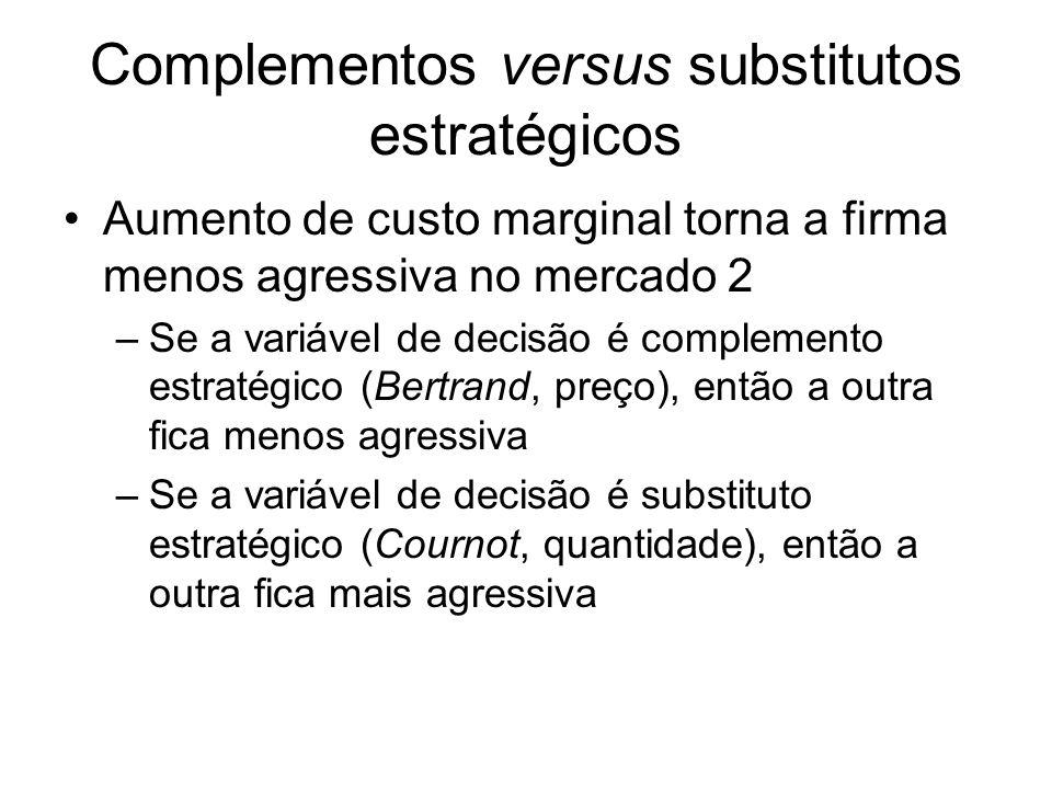 Complementos versus substitutos estratégicos Aumento de custo marginal torna a firma menos agressiva no mercado 2 –Se a variável de decisão é compleme