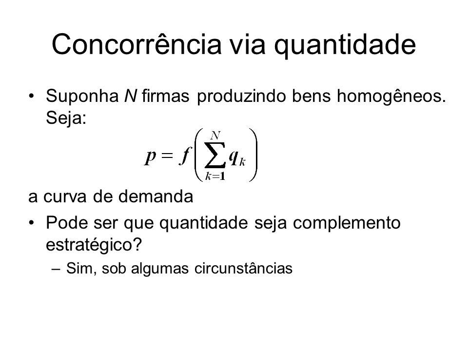 Concorrência via quantidade Suponha N firmas produzindo bens homogêneos. Seja: a curva de demanda Pode ser que quantidade seja complemento estratégico