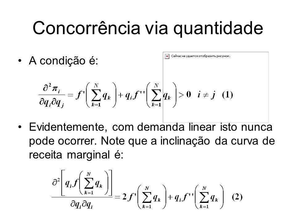 Concorrência via quantidade A condição é: Evidentemente, com demanda linear isto nunca pode ocorrer. Note que a inclinação da curva de receita margina