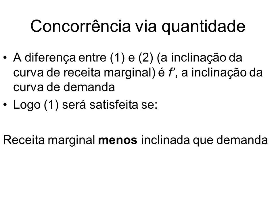 Concorrência via quantidade A diferença entre (1) e (2) (a inclinação da curva de receita marginal) é f, a inclinação da curva de demanda Logo (1) ser
