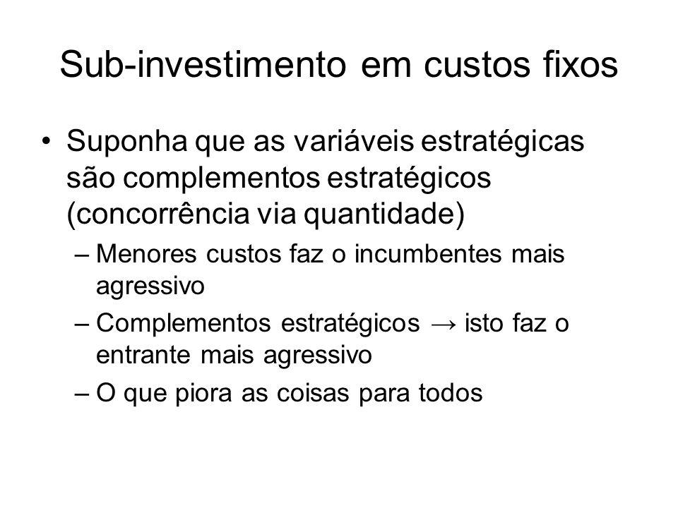 Sub-investimento em custos fixos Suponha que as variáveis estratégicas são complementos estratégicos (concorrência via quantidade) –Menores custos faz