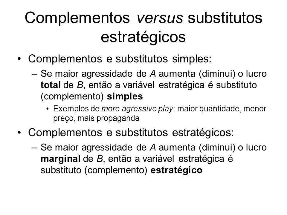 Complementos versus substitutos estratégicos Complementos e substitutos simples: –Se maior agressidade de A aumenta (diminui) o lucro total de B, entã