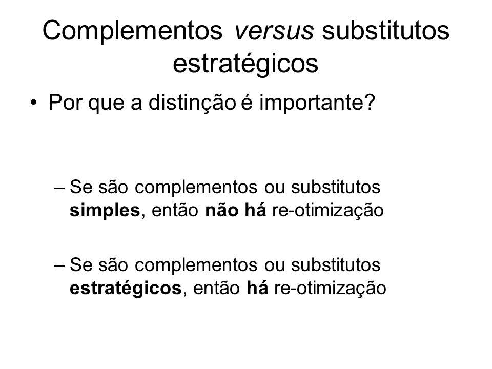 Complementos versus substitutos estratégicos Por que a distinção é importante? –Se são complementos ou substitutos simples, então não há re-otimização