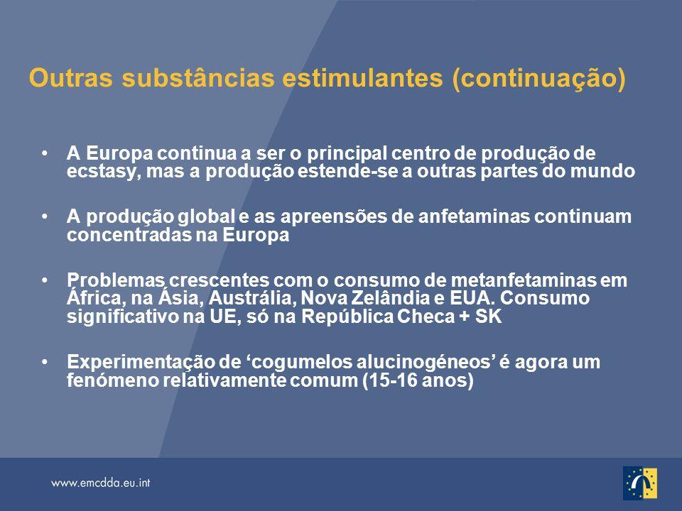 Outras substâncias estimulantes (continuação) A Europa continua a ser o principal centro de produção de ecstasy, mas a produção estende-se a outras pa