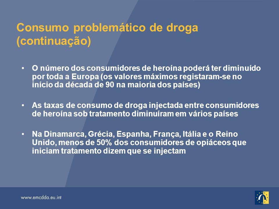 Consumo problemático de droga (continuação) O número dos consumidores de heroína poderá ter diminuído por toda a Europa (os valores máximos registaram-se no início da década de 90 na maioria dos países) As taxas de consumo de droga injectada entre consumidores de heroína sob tratamento diminuíram em vários países Na Dinamarca, Grécia, Espanha, França, Itália e o Reino Unido, menos de 50% dos consumidores de opiáceos que iniciam tratamento dizem que se injectam
