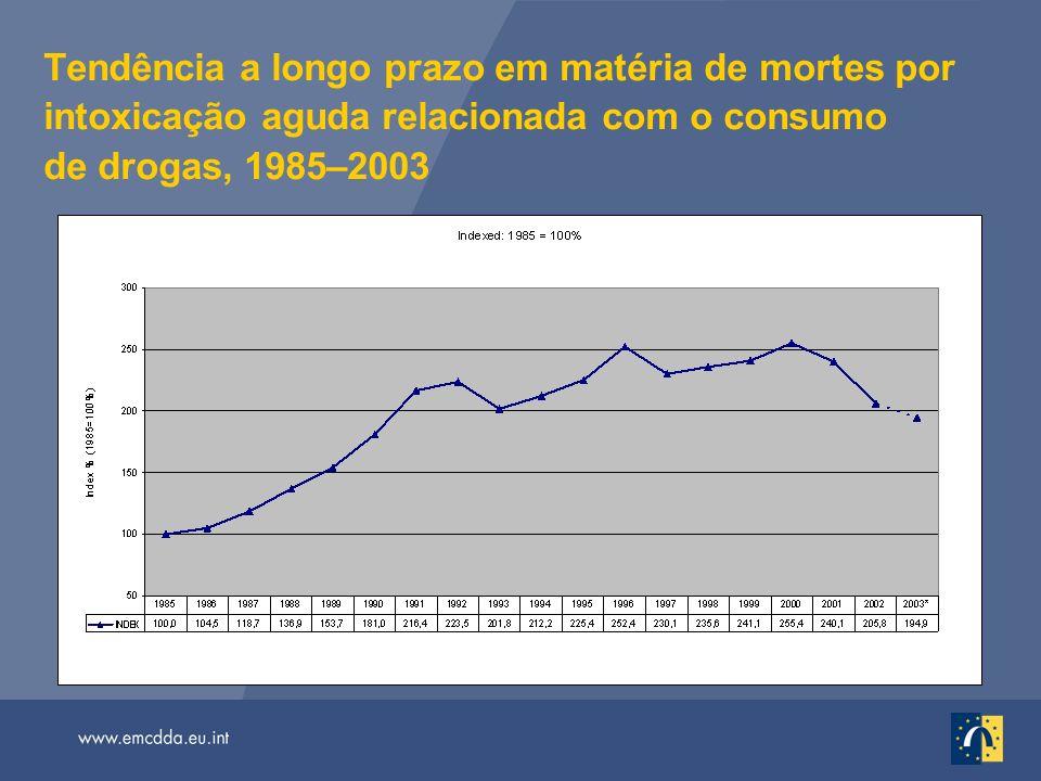 Tendência a longo prazo em matéria de mortes por intoxicação aguda relacionada com o consumo de drogas, 1985–2003