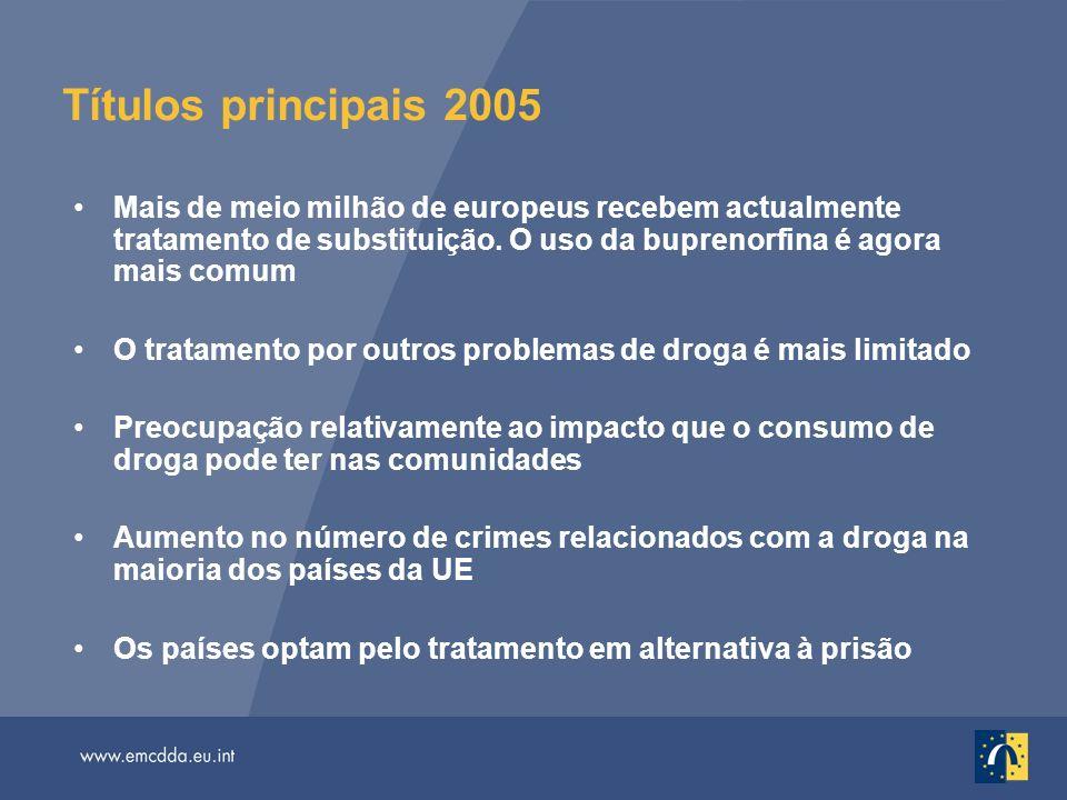 Títulos principais 2005 Mais de meio milhão de europeus recebem actualmente tratamento de substituição. O uso da buprenorfina é agora mais comum O tra