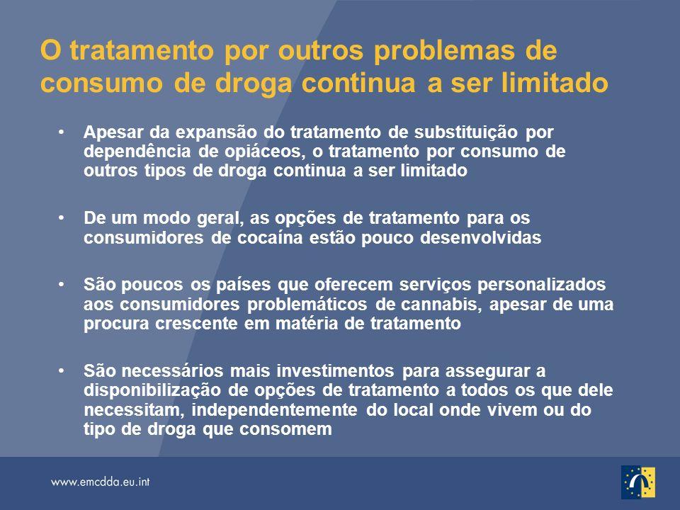 O tratamento por outros problemas de consumo de droga continua a ser limitado Apesar da expansão do tratamento de substituição por dependência de opiá