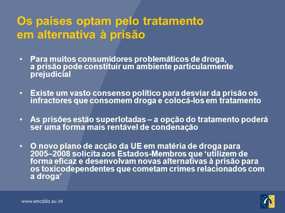 Os países optam pelo tratamento em alternativa à prisão Para muitos consumidores problemáticos de droga, a prisão pode constituir um ambiente particul