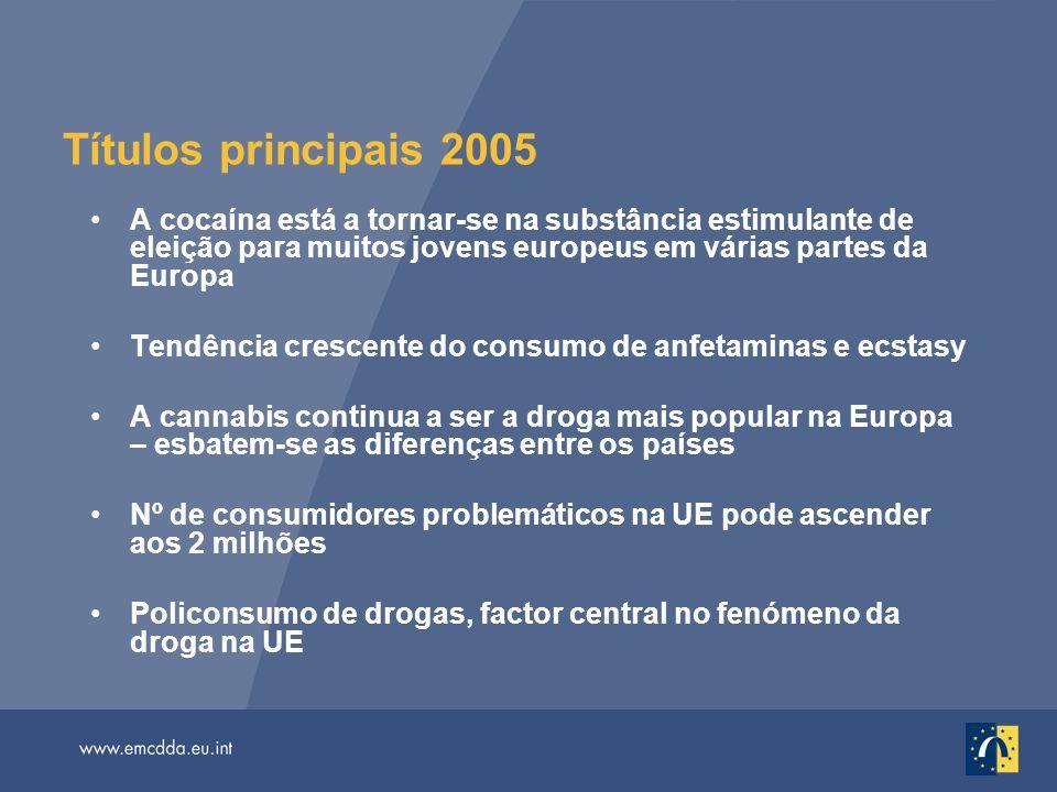 Títulos principais 2005 A cocaína está a tornar-se na substância estimulante de eleição para muitos jovens europeus em várias partes da Europa Tendência crescente do consumo de anfetaminas e ecstasy A cannabis continua a ser a droga mais popular na Europa – esbatem-se as diferenças entre os países Nº de consumidores problemáticos na UE pode ascender aos 2 milhões Policonsumo de drogas, factor central no fenómeno da droga na UE