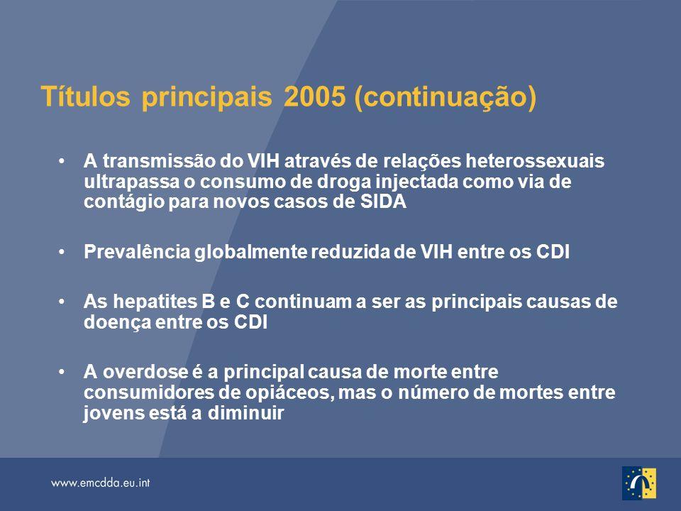 Títulos principais 2005 (continuação) A transmissão do VIH através de relações heterossexuais ultrapassa o consumo de droga injectada como via de contágio para novos casos de SIDA Prevalência globalmente reduzida de VIH entre os CDI As hepatites B e C continuam a ser as principais causas de doença entre os CDI A overdose é a principal causa de morte entre consumidores de opiáceos, mas o número de mortes entre jovens está a diminuir