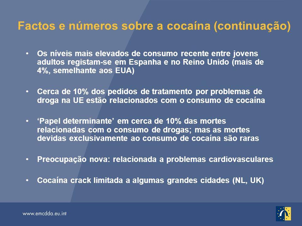Factos e números sobre a cocaína (continuação) Os níveis mais elevados de consumo recente entre jovens adultos registam-se em Espanha e no Reino Unido
