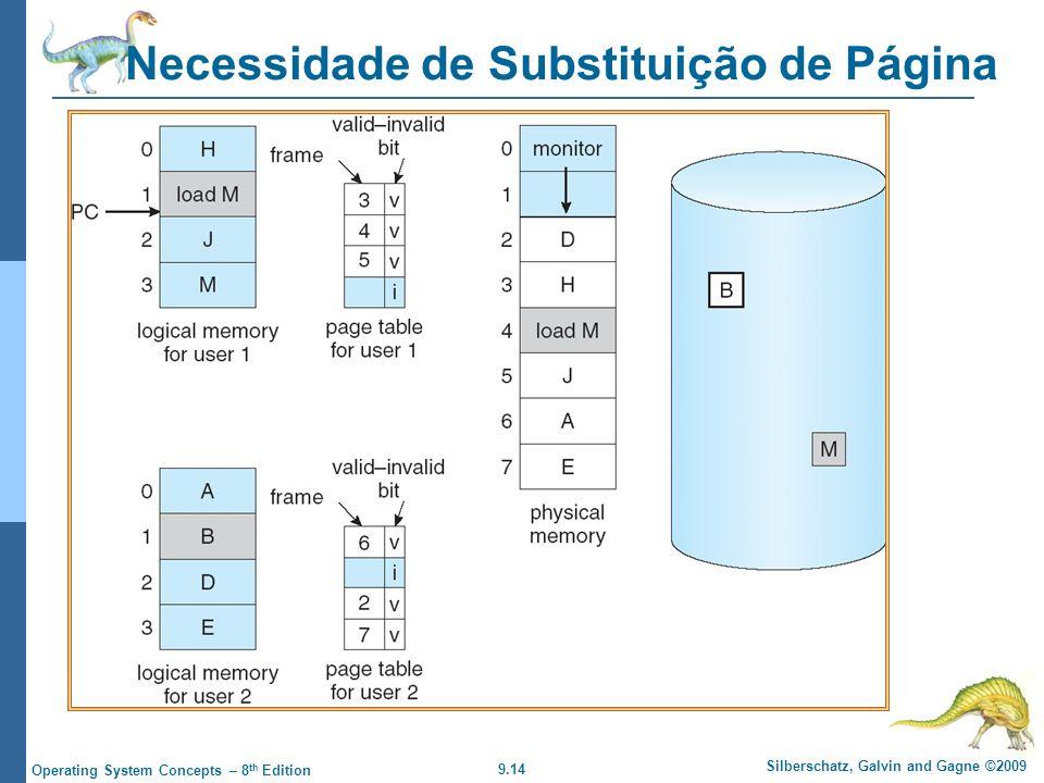 9.14 Silberschatz, Galvin and Gagne ©2009 Operating System Concepts – 8 th Edition Necessidade de Substituição de Página