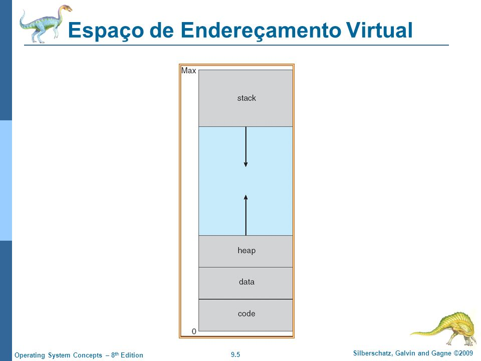 9.6 Silberschatz, Galvin and Gagne ©2009 Operating System Concepts – 8 th Edition Biblioteca Compartilhada Usando Memória Virtual