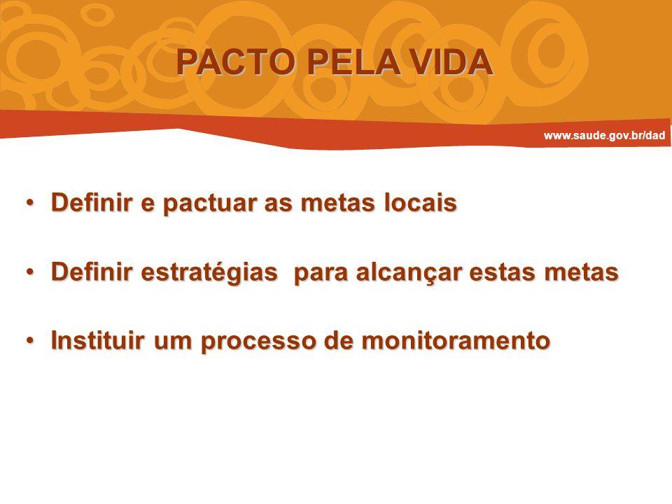 Definir e pactuar as metas locaisDefinir e pactuar as metas locais Definir estratégias para alcançar estas metasDefinir estratégias para alcançar estas metas Instituir um processo de monitoramentoInstituir um processo de monitoramento PACTO PELA VIDA www.saude.gov.br/dad